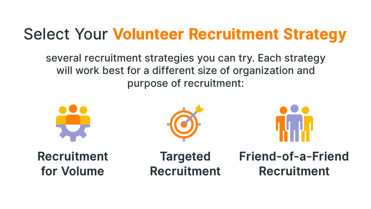 Select Your Volunteer Recruitment Strategy