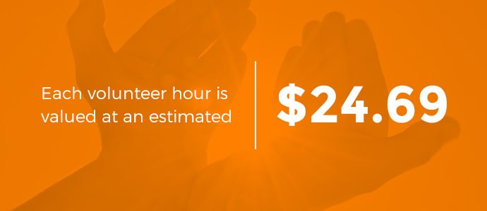 Each volunteer hour is valued at an estimated $24.69