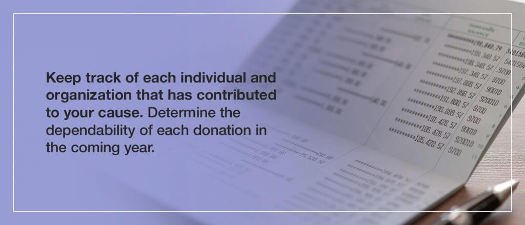 Keep track of each individual and organization that has contributed to your cause. Determine the dependability of each donation in the coming year.