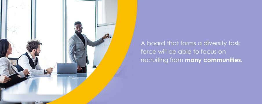 Engage the Board of Directors