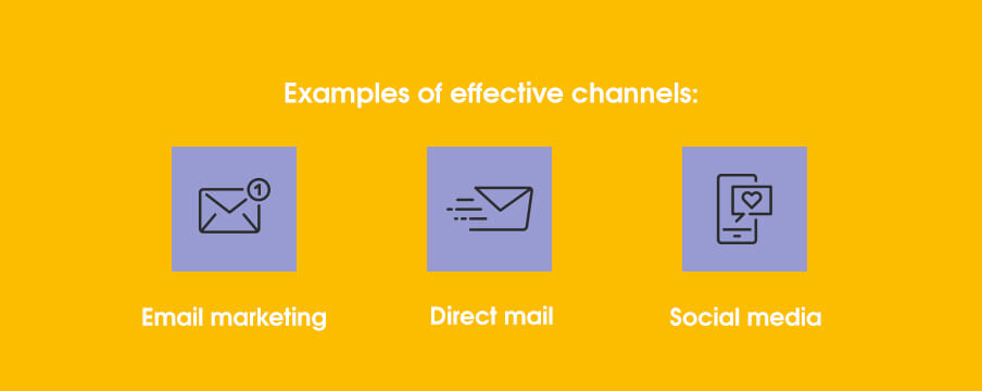 examples of effective channels: email marketing, direct mail, social media