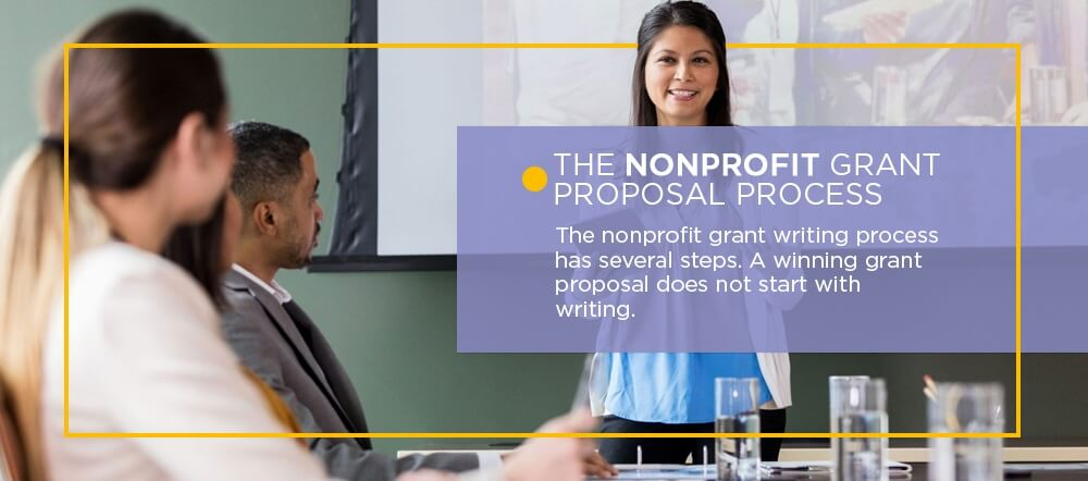 The nonprofit grant proposal process has several steps. A winning grant proposal does not start with writing.