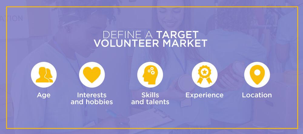 Define a Target Volunteer Market