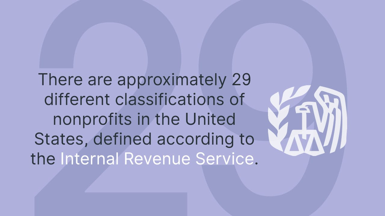 There are apporximately 29 different classifications of nonprofits in the United States, defined according to the Internal Revenue Service.