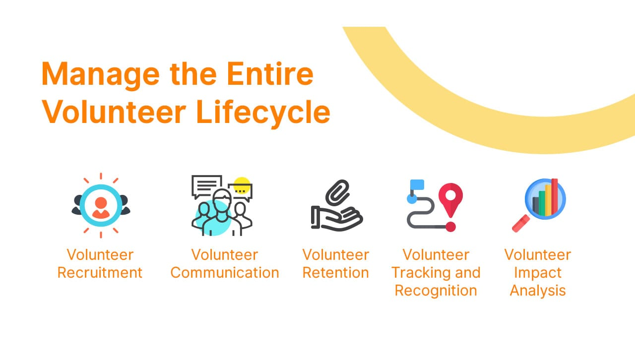 Manage the entire volunteer lifecycle