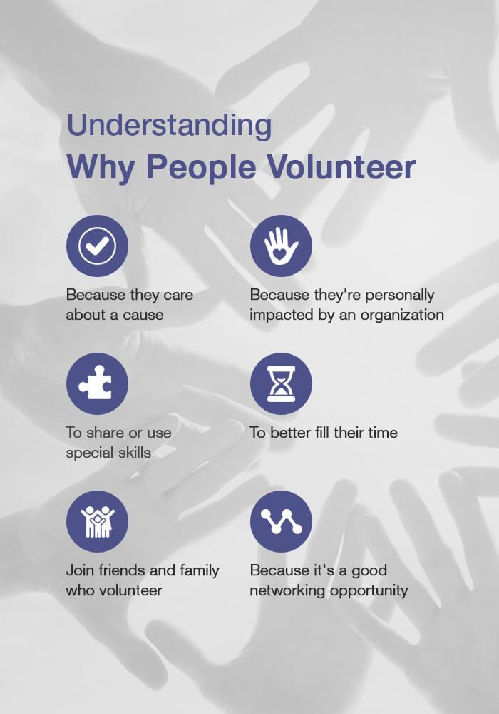Understanding Why People Volunteer